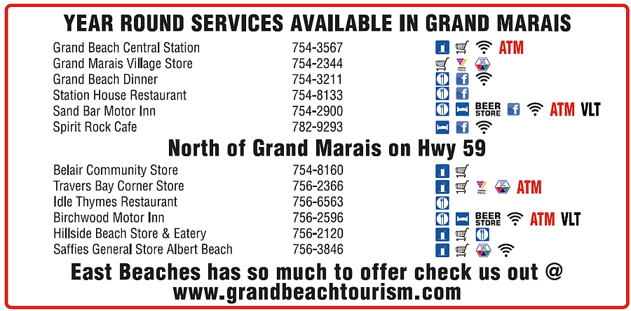 Tourism | Grand Beach and Area